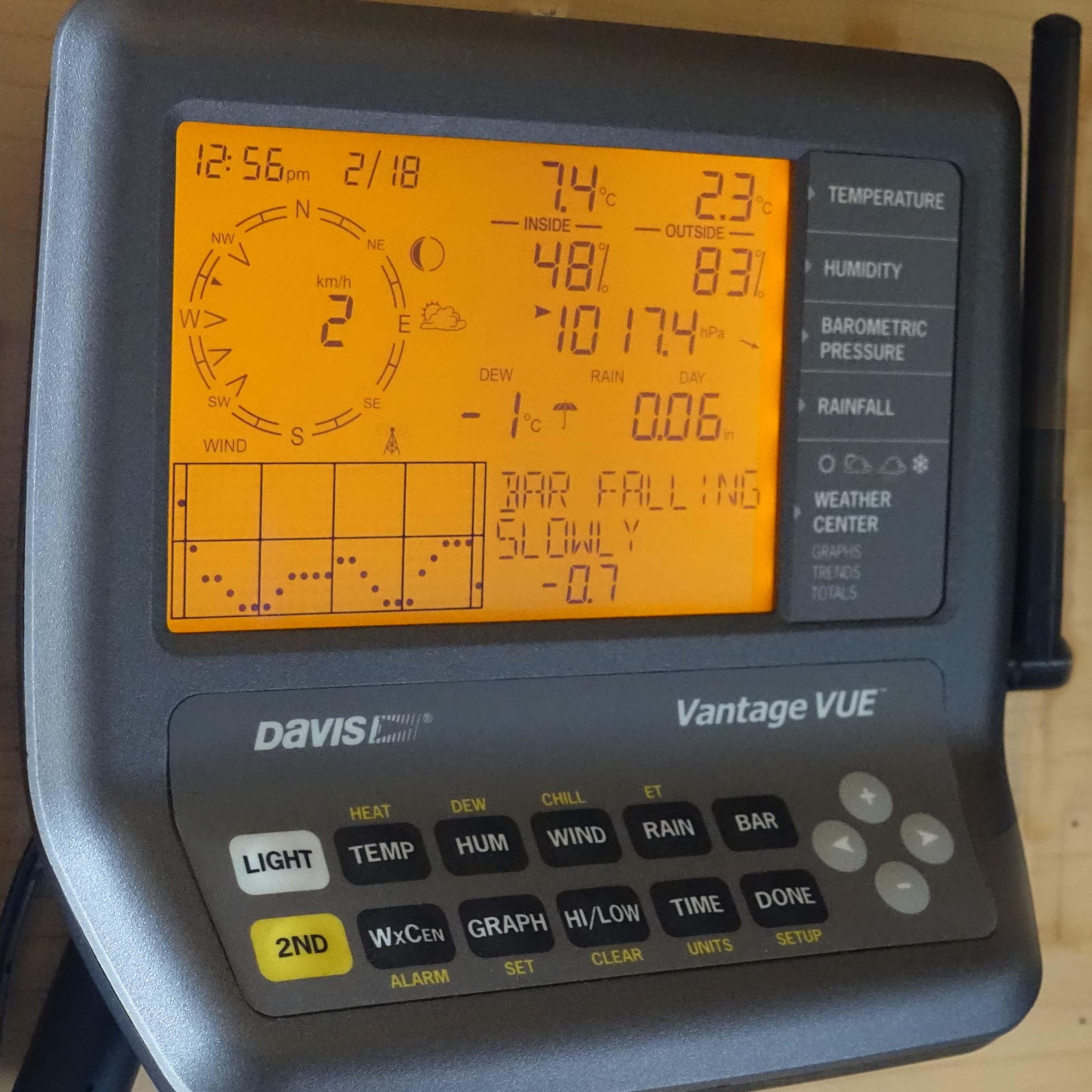 Monitor Wetterstation
